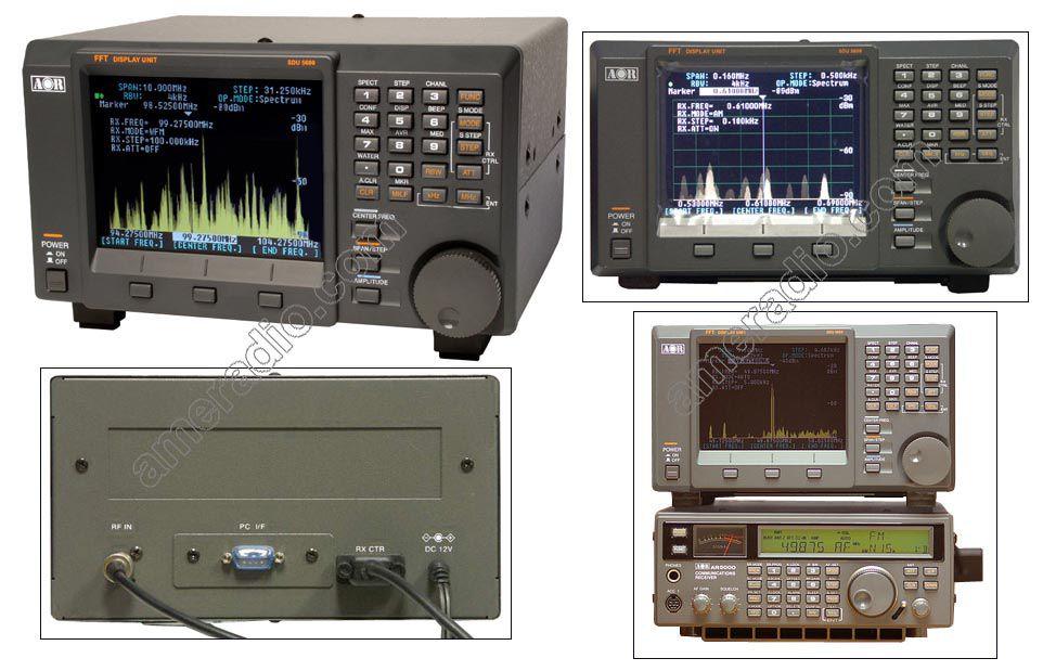 AOR AOR-SDU5600 | Receivers Wide Coverage