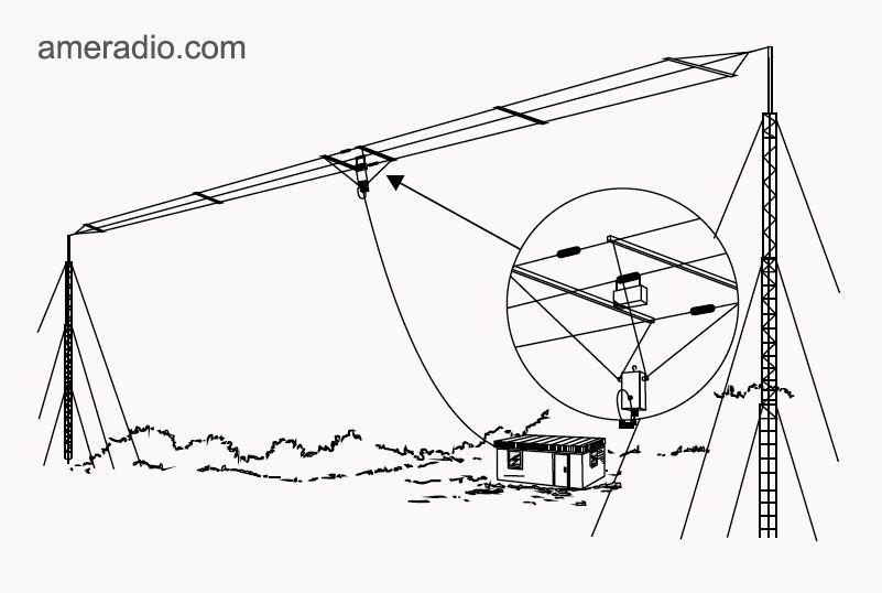 barrett bc91200 \u2022 912 multi wire broadband dipole (2 30mhz), 150 w echo wiring diagram barrett wiring diagram #33