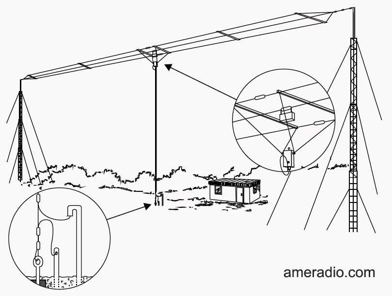 barrett bc91203 \u2022 912 multi wire broadband dipole (2 30mhz), 1 kw ford wiring schematic barrett wiring diagram #7