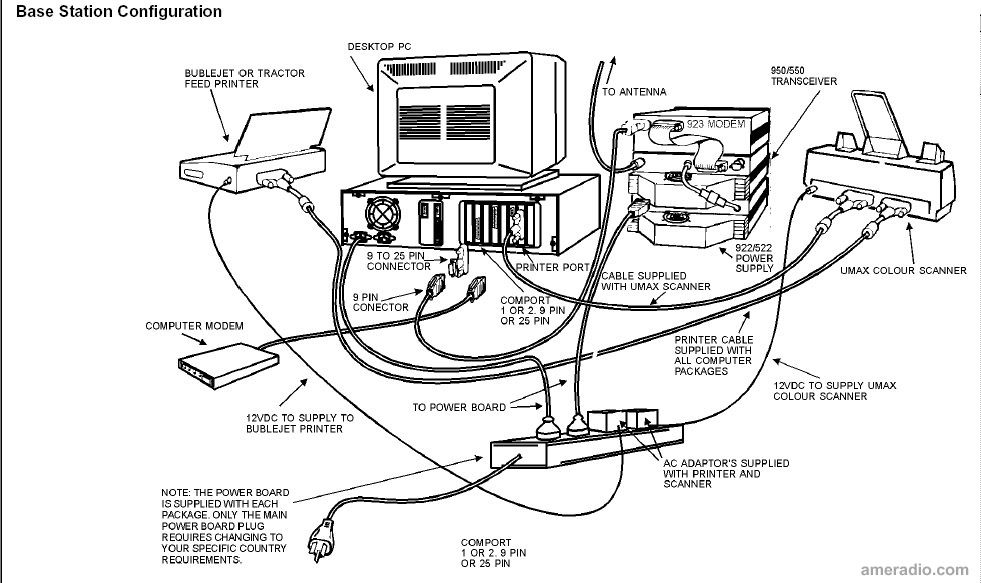 Barrett Bc92312 923 Hf Fax And Data System With Pactor Ii Modem